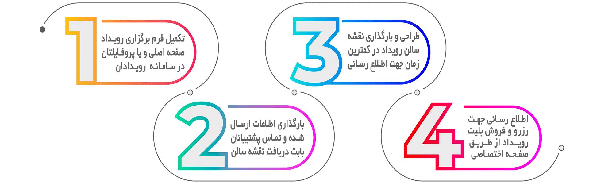 سامانه فروش بلیت آنلاین رویداد